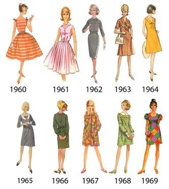 evolucion del estilo en los anos 60